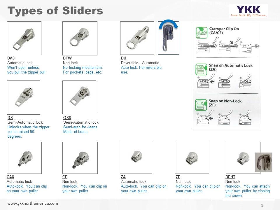 types of sliders