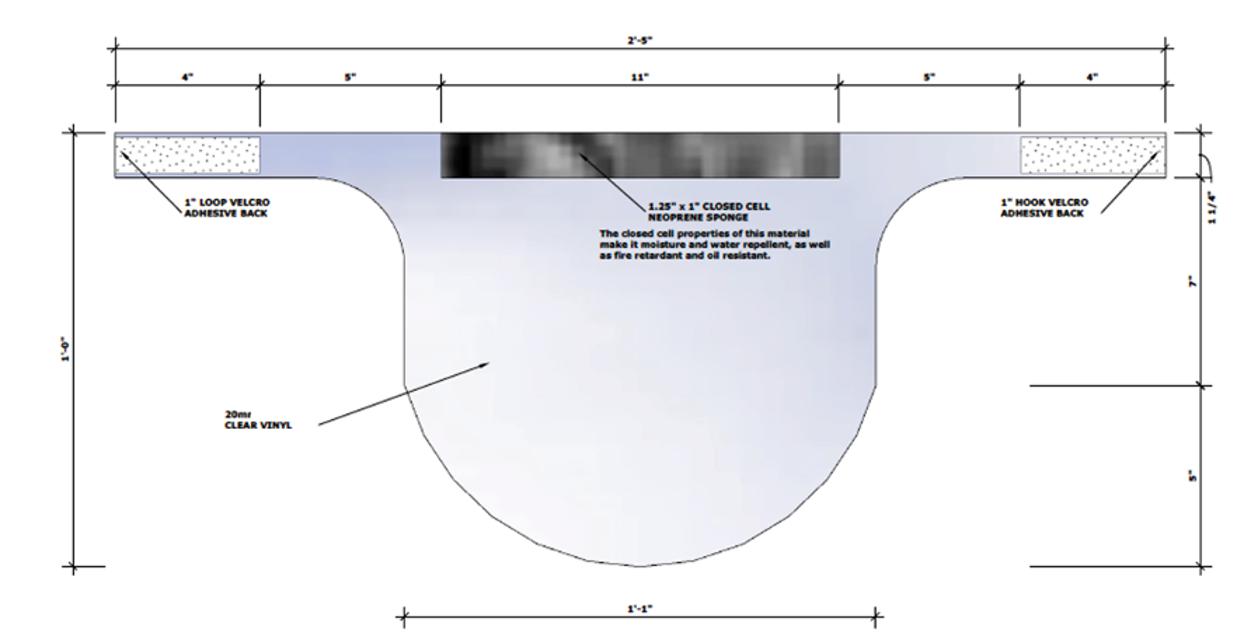 face shield pattern