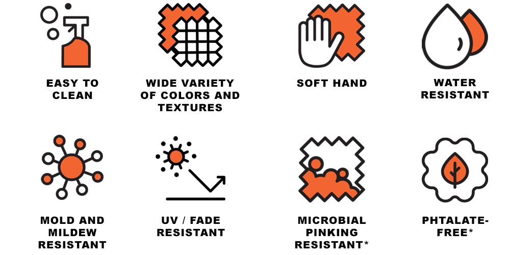Marine Upholstery product traits